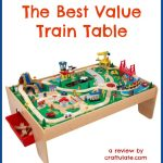 The Best Value Train Table