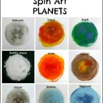 Paper Plate Spin Art Planets